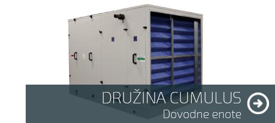 04-druzina-cumulus